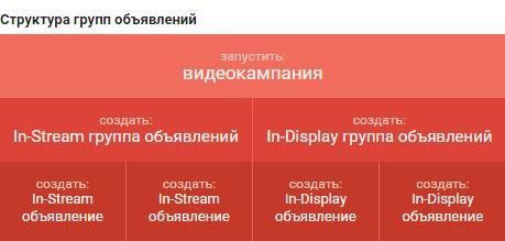 gruppy_video_objavlenij