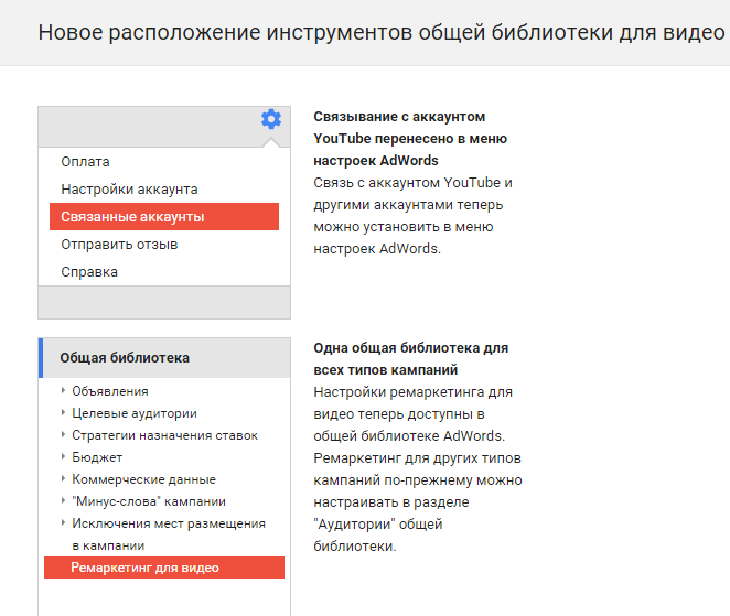 remarketing_dlja_video