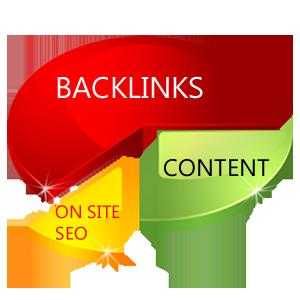backlinks-youtube